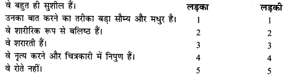 NCERT Solutions for Class 6 Social Science Civics Chapter 2 (Hindi Medium) 2