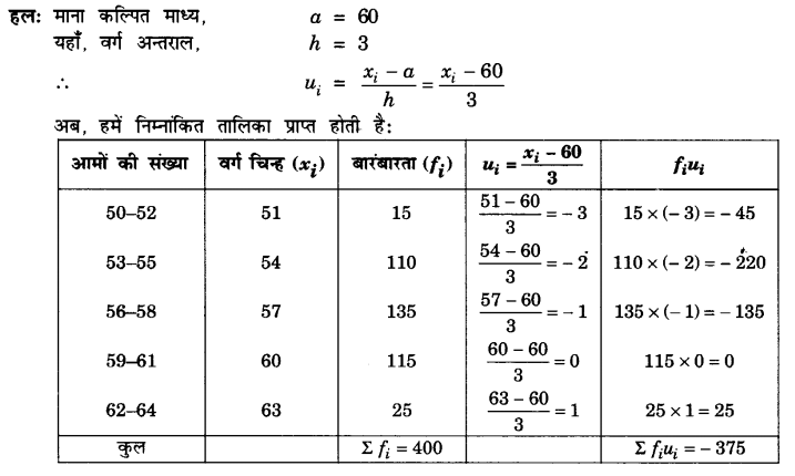 UP Board Solutions for Class 10 Maths Chapter 14 Statistics page 296 5.1