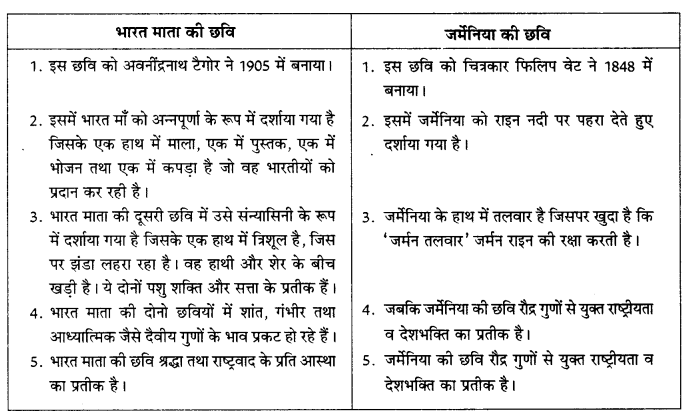 NCERT Solutions for Class 10 Social Science History Chapter 3 (Hindi Medium) 4