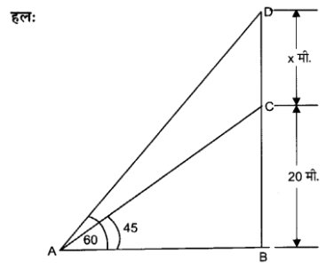 UP Board Solutions for Class 10 Maths Chapter 9 Some Applications of Trigonometry 7