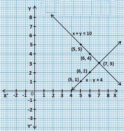 NCERT Solutions for class 10 Maths Chapter 3 Exercise 3.2 in Hindi