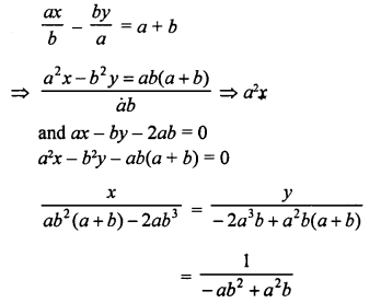 rs-aggarwal-class-10-solutions-chapter-3-linear-equations-in-two-variables-ex-3c-11.1
