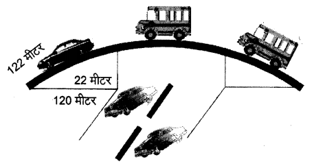 UP Board Solutions for Class 9 Maths Chapter 12 Heron's Formula 12.1 2