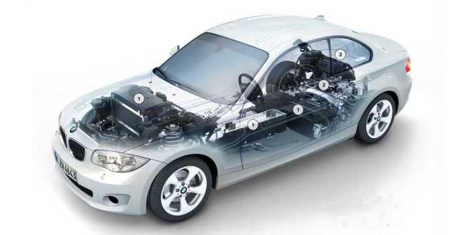 véhicule-batterie- lithium-ion