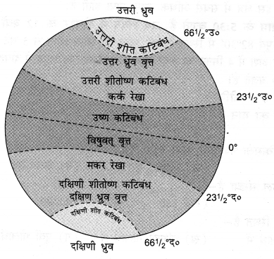 NCERT Solutions for Class 6 Social Science Geography Chapter 2 (Hindi Medium) 1