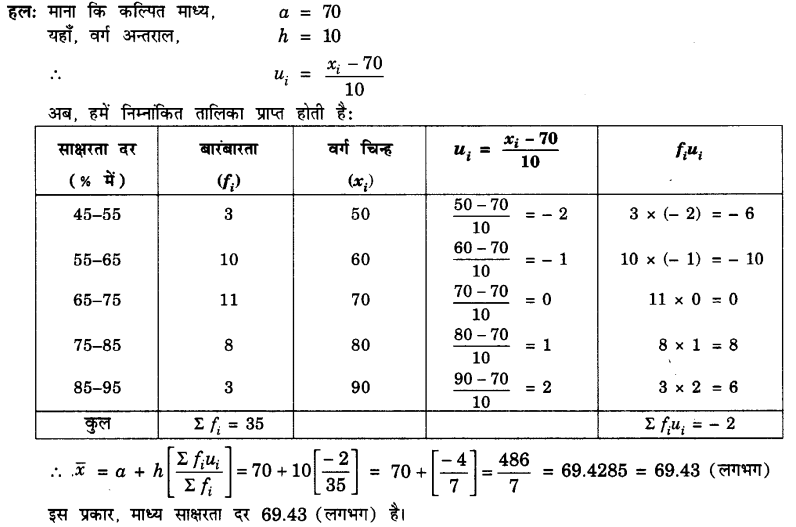 UP Board Solutions for Class 10 Maths Chapter 14 Statistics page 296 9.1