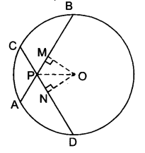 UP Board Solutions for Class 9 Maths Chapter 10 Circle 10.4 2