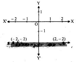 UP Board Solutions for Class 11 Maths Chapter 6 Linear Inequalities 6.2 9