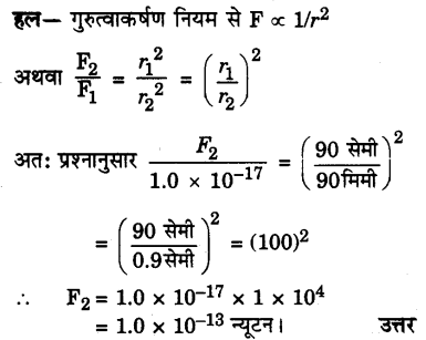 UP Board Solutions for Class 9 Science Chapter 10 Gravitation A 2