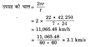 UP Board Solutions for Class 9 Science Chapter 8 Motion 125 10