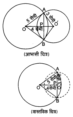 UP Board Solutions for Class 9 Maths Chapter 10 Circle 10.4 1