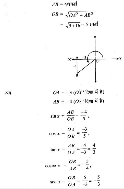 UP Board Solutions for Class 11 Maths Chapter 3 Trigonometric Functions 3.2 3