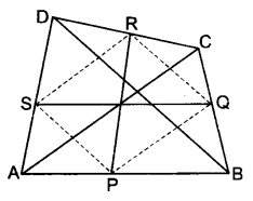 UP Board Solutions for Class 9 Maths Chapter 8 Quadrilaterals 8.2 6