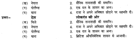 UP Board Solutions for Class 9 Social Science Civics Chapter 1 2