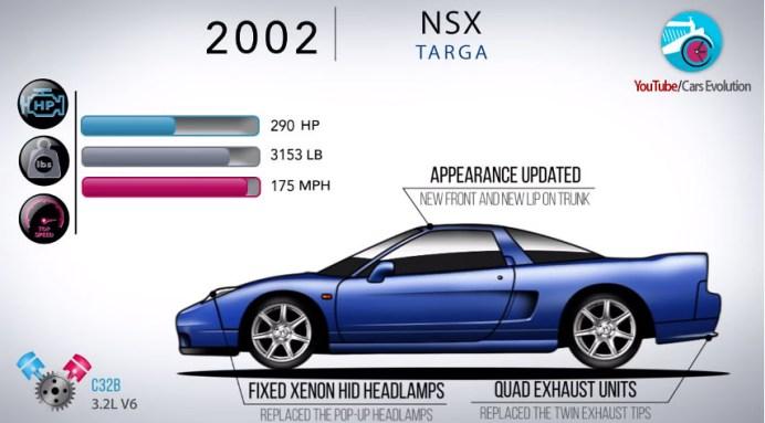 nsx-6