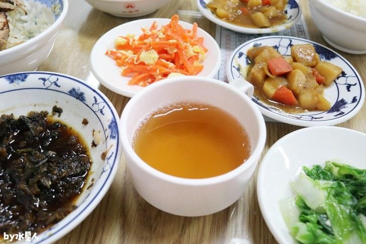 29547075777 5a060efe66 b - 聯歡小西門|台中超過40年老字號懷舊盒餐,燉肉飯、蛋黃瓜仔肉飯好吃!