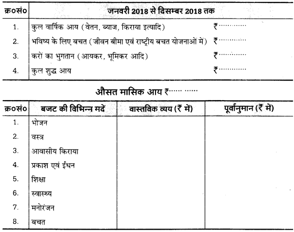 UP Board Solutions for Class Class 10 Home Science गृह विज्ञान Chapter 1 3