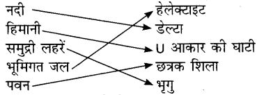 UP Board Solutions for Class 7 Geography Chapter 4 धरातल के रूप बदलने वाले कारक 1