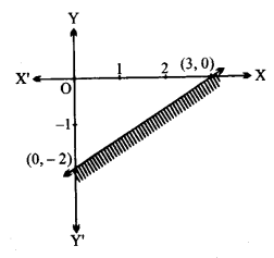 UP Board Solutions for Class 11 Maths Chapter 6 Linear Inequalities 6.2 6