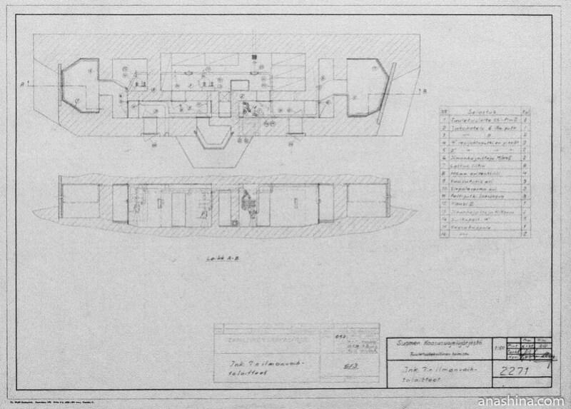 Схема ДОТ №7, укрепрайон Инкиля