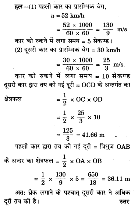 UP Board Solutions for Class 9 Science Chapter 8 Motion 125 5.1