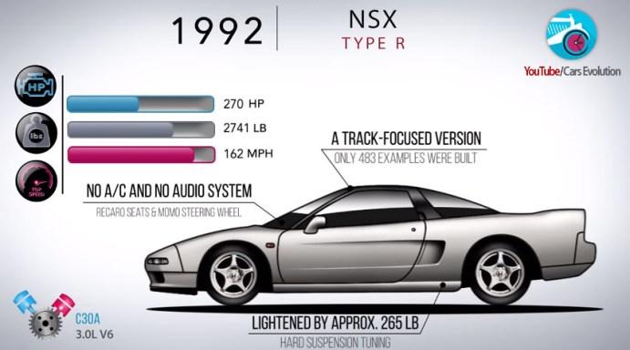 nsx-5