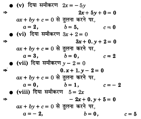 UP Board Solutions for Class 9 Maths Chapter 4 Linear Equations in Two Variables 4.1 2.1