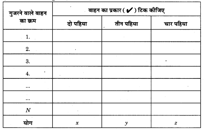 NCERT Solutions for Class 9 Maths Chapter 15 Probability (Hindi Medium) 15.1 9