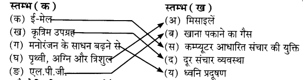UP Board Solutions for Class 7 Science Chapter 1 मानव, विज्ञान और प्रौद्योगिकी