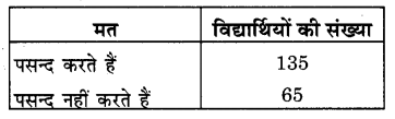 NCERT Solutions for Class 9 Maths Chapter 15 Probability (Hindi Medium) 15.1 7