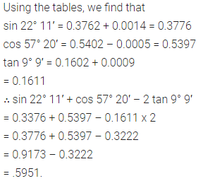 ML Aggarwal Class 10 Solutions for ICSE Maths Chapter 20 Trigonometric Tables Chapter Test 4