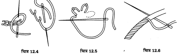 UP Board Solutions for Class 10 Home Science Chapter 12 सिलाई किट और वस्त्र-निर्माण कला 2