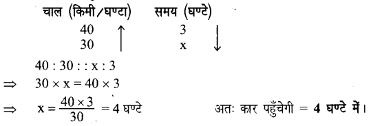 UP Board Solutions for Class 7 Maths Chapter 7 वाणिज्य गणित 16