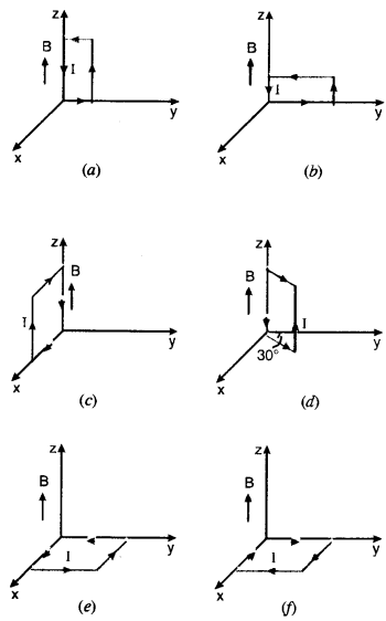 NCERT Solutions for Class 12 physics Chapter 4.26