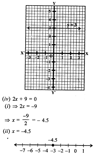 RD Sharma Class 9 Solutions Chapter 7 Introduction to