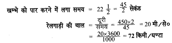 UP Board Solutions for Class 7 Maths Chapter 7 वाणिज्य गणित 91