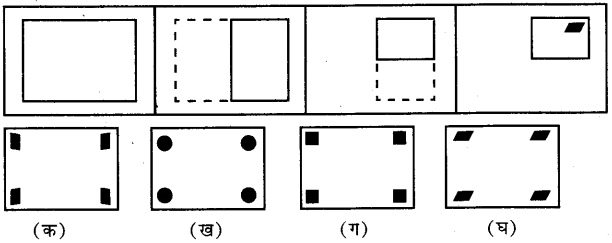UP Board Solutions for Class 7 Maths Chapter 13 मानसिक अभ्यास 2