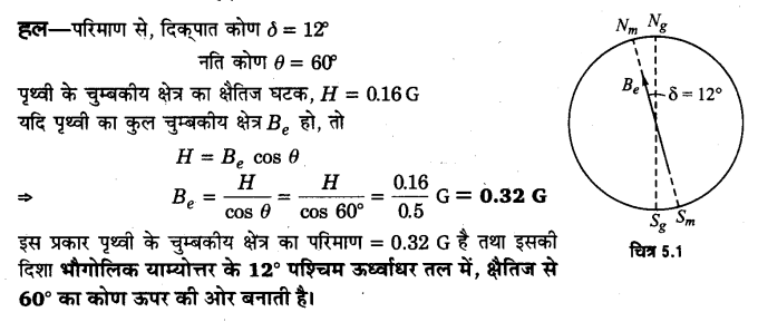 UP Board Solutions for Class 12 Physics Chapter 5 Magnetism and Matter Q11