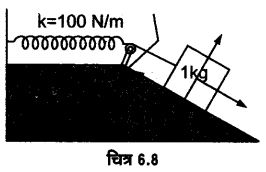 UP Board Solutions for Class 11 Physics Chapter 6 Work Energy and power 32