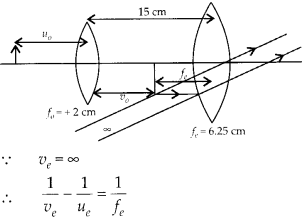 NCERT Solutions for Class 12 Physics Chapter 9 Ray Optics and Optical Instruments 22