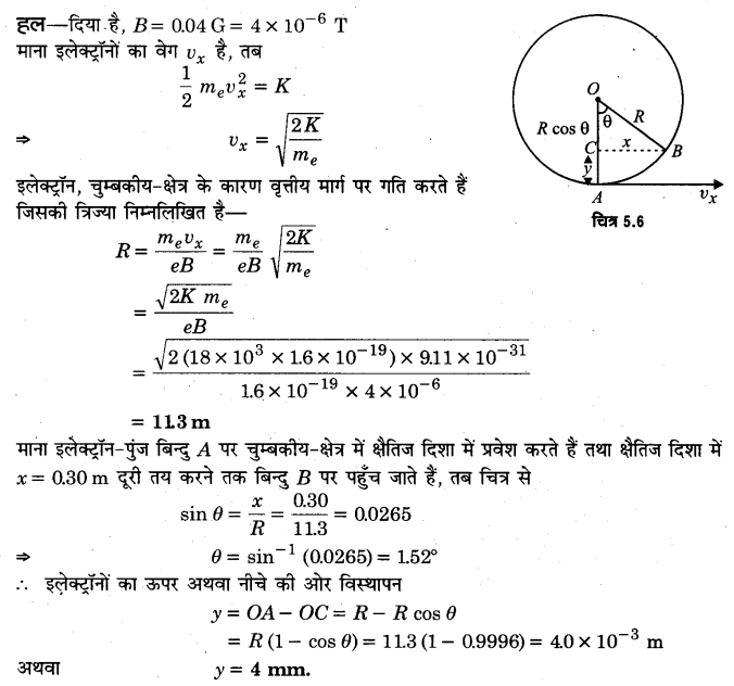 UP Board Solutions for Class 12 Physics Chapter 5 Magnetism and Matter Q22