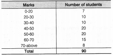 NCERT Solutions for Class 9 Maths Chapter 15 Probability 6