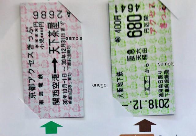 京都アクセスきっぷ