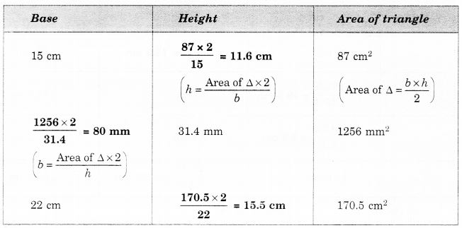 byjus class 7 maths Chapter 11 Perimeter and Area 26