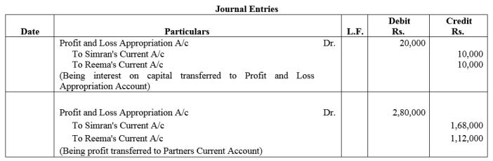 TS Grewal Accountancy Class 12 Solutions Chapter 1 Accounting for Partnership Firms - Fundamentals Q19