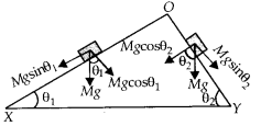 NCERT Solutions for Class 11 Physics Chapter 6 Work Energy And Power 21