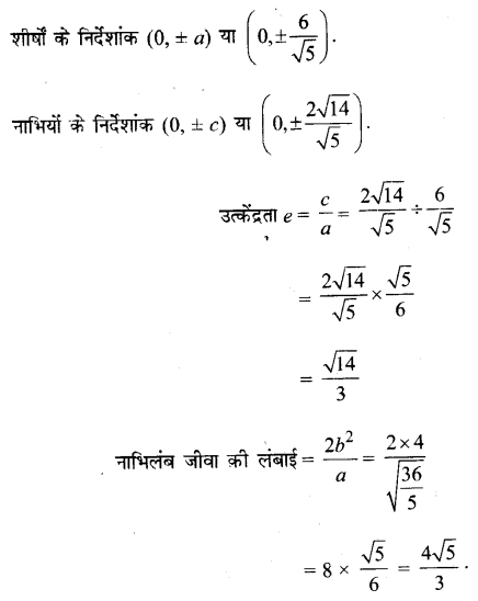 UP Board Solutions for Class 11 Maths Chapter 11 Conic Sections 11.4 5.1