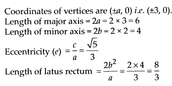NCERT Solutions for Class 11 Maths Chapter 11 Conic Sections 21