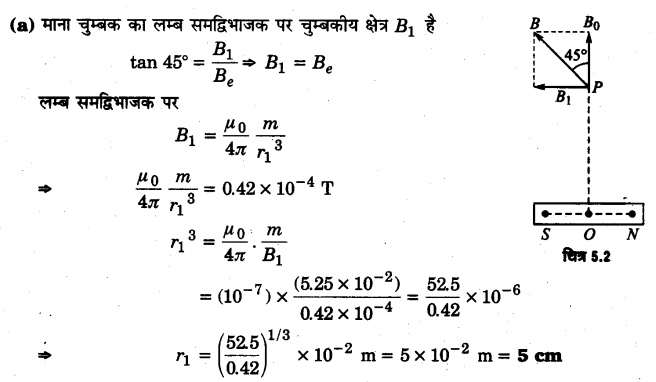 UP Board Solutions for Class 12 Physics Chapter 5 Magnetism and Matter Q15