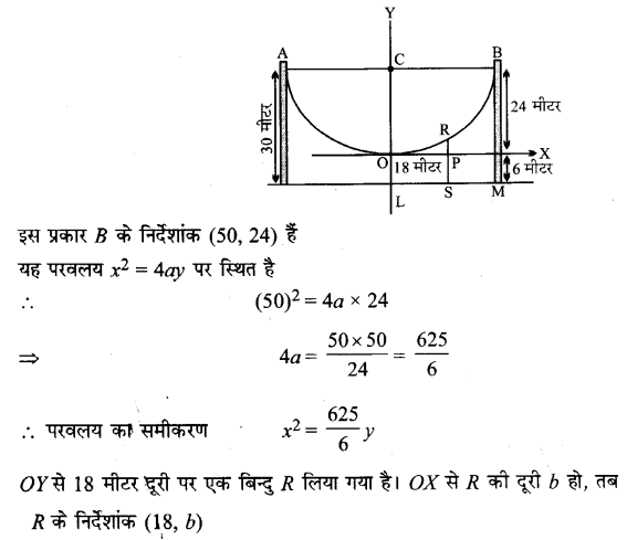 UP Board Solutions for Class 11 Maths Chapter 11 Conic Sections 3